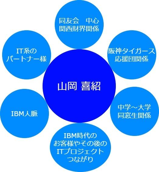 NAMAZU CLUB活動チャート.jpg